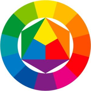 Color wheel featuring complimentary colors and basic colors